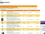 Tweedehands artikelen online kopen en verkopen 123tweedehands. nl - Gratis adverteren