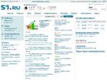 Новости Мурманска на 51. ru главные события города, работа, прогноз погоды в Мурманске.