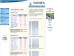 CK VEDITA - cestovní kancelář, specialista na Bulharsko - 2014