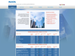 Alico Funds Central Europe