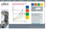 ABEG® - serwis umożliwiający pod względem technicznym i ekonomicznym dobór optymalnyc