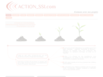 Action SSI SSII Toulouse, Paris, Montpellier, Madrid