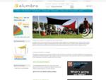Alumbro Parasols, Muurparasols en Schaduwzeilen Online Bestellen