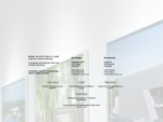   archvispro   Architektur und 3D Visualisierung Architektur Visualisierung ...