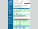 ARISTO - doučovanie a kurzy matematiky SS, VS. Špeciálne pre Ekonomickú univerzitu a iné VŠ.