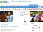Tabela do Copa do Mundo 2014 - Copa do Mundo 2014
