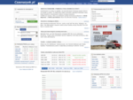 GPW analiza techniczna inwestycje giełda gra na giełdzie | Czas na zysk