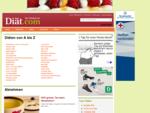 Erfolgreich Abnehmen mit Diät. com Das Diätportal
