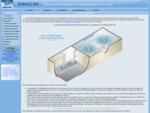 DIMCLIM Dimensionnement Climatisation