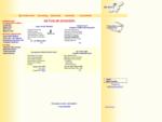 ENTRA NLP - Nevro lingvistično programiranje - Licenca kreatorja Richarda Bandlerja