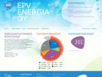 EPV Energia Oy