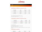 eWireless Bežični internet - Inđija, Batajnica, Novi Slankamen, Stari Slankamen, Surduk, Belegi
