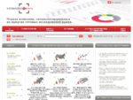 Экспресс-Обзор. Анализ рынков | Готовые маркетинговые исследования от автора