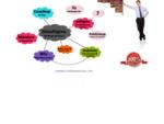 GlobalPaginas Webdesign Empresarial e Construção de Sites Profissionais. A GlobalPaginas Web Design