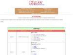IZ3LSV Server Radioamatoriale
