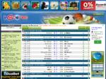 Ποδόσφαιρο Στοιχημα, Livescore, Stoixima