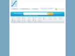 Домены, регистрация доменов, купить домен . RU, . COM. , . NET, . РФ, дешево зарегистрировать