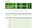 Joule Asset Management - www. jouleinvest. com. br 	Value Investing