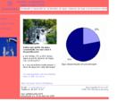 José Santos - instalação e reparação de canalizações de água, sistemas de rega e aquecimento central