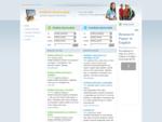 Ponuky a dopyty doučovania | Kvalitné doučovanie