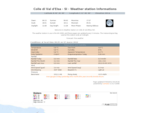 Colle di Val d Elsa - SI - Weather station Informations