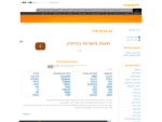 לינקיאדה | דף הבית | אינדקס אתרים
