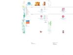 Sklep internetowy Magiczny Zakątek artykuły dziecięce i ciążowe dla dzieci i mam zabawki ubranka