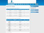 Выделенные сервера | Хостинг2 - хостинг, хостинг серверов, хостинг сайтов, онлайн хостинг, доме