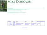 mikedonovan. co. nz
