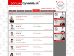Náš tím - PonukaByvania. sk