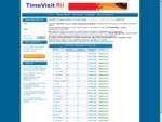 Timetovisit пора на прием. Timetovisit - сервис online консультаций, а также запись в стоматологич
