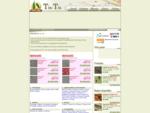 Boutique en ligne de tissus - TIS-TIS - Tissus discount, Ameublement, Décoration, Provençal, Hab