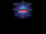 Tricorp Security Services Alarms, Monitoring, Guards, Consultancy, Patrols, Open Shut Service