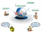 Creazioni siti web con CMS, realizzazione sito internet, sviluppo pagine web, Preventivo sito web ...
