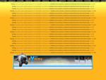 youdymmy -- videochat online